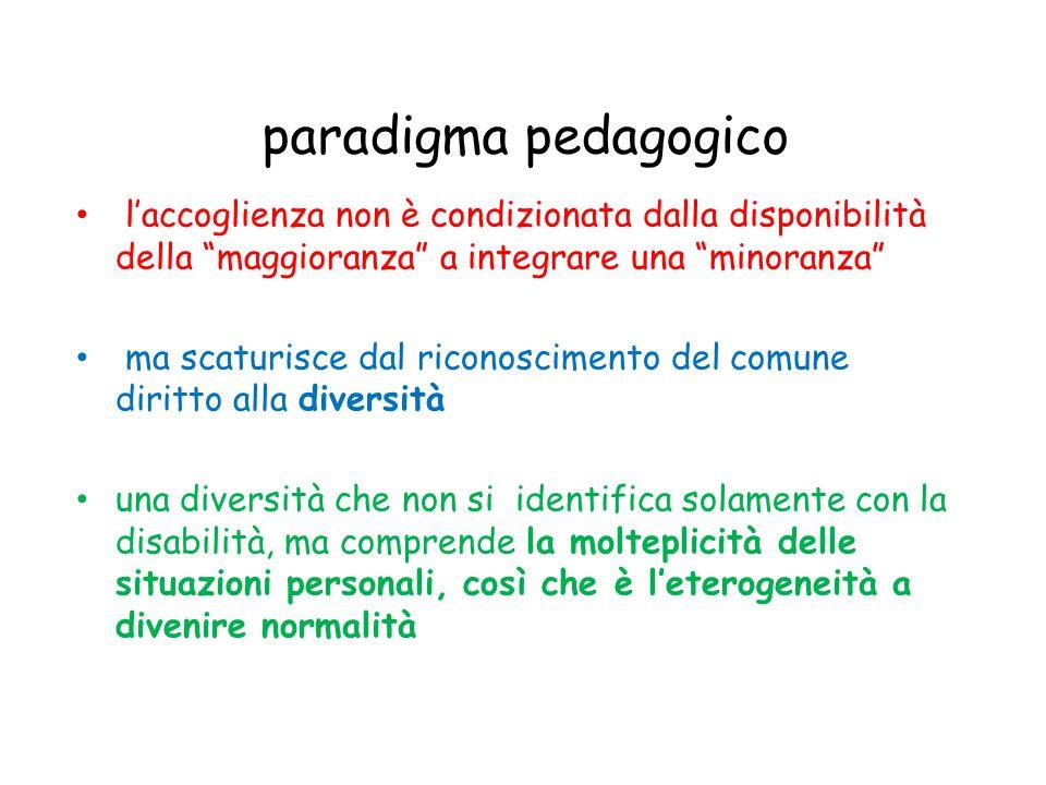 """paradigma pedagogico l'accoglienza non è condizionata dalla disponibilità della """"maggioranza"""" a integrare una """"minoranza"""" ma scaturisce dal riconoscim"""
