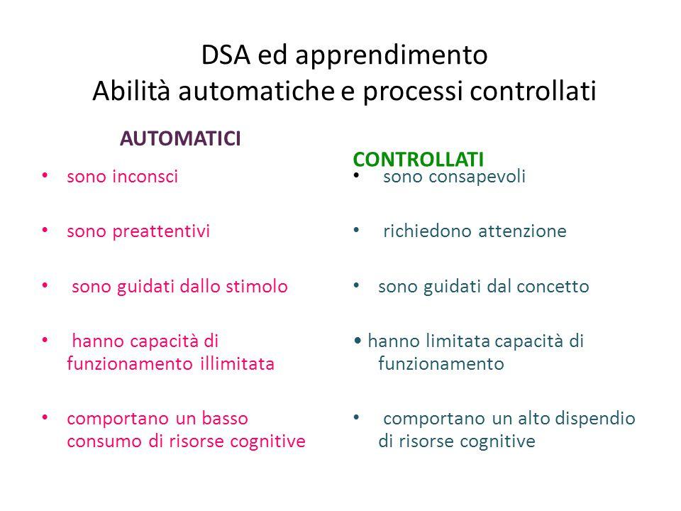 DSA ed apprendimento Abilità automatiche e processi controllati AUTOMATICI sono inconsci sono preattentivi sono guidati dallo stimolo hanno capacità d