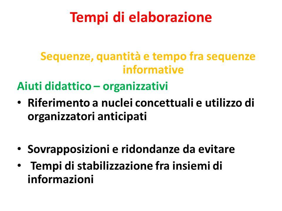 Tempi di elaborazione Sequenze, quantità e tempo fra sequenze informative Aiuti didattico – organizzativi Riferimento a nuclei concettuali e utilizzo