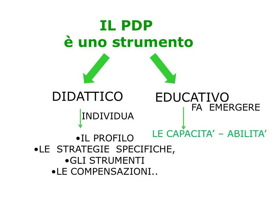 IL PDP è uno strumento DIDATTICO EDUCATIVO IL PROFILO LE STRATEGIE SPECIFICHE, GLI STRUMENTI LE COMPENSAZIONI.. LE CAPACITA' – ABILITA' INDIVIDUA FA E