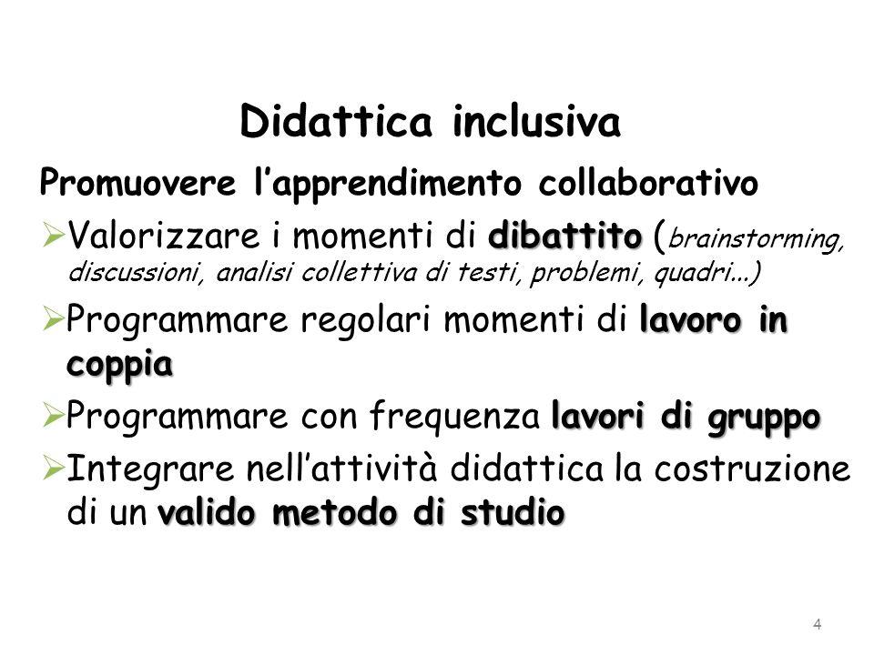 Didattica inclusiva Promuovere l'apprendimento collaborativo dibattito  Valorizzare i momenti di dibattito ( brainstorming, discussioni, analisi coll
