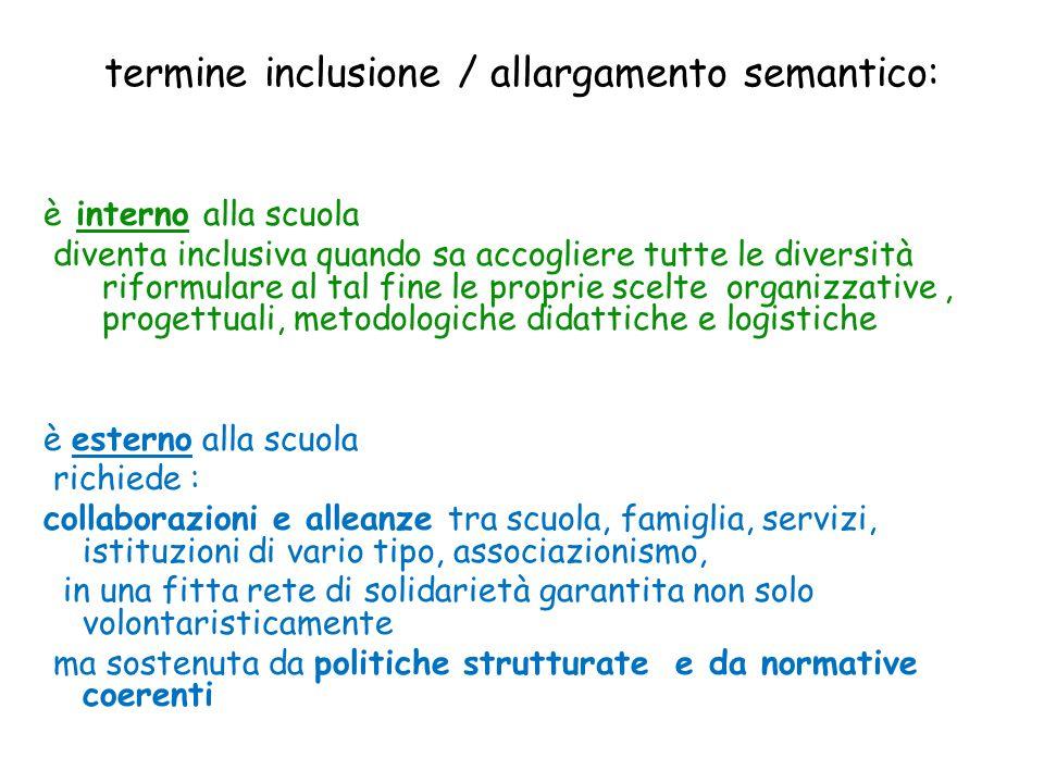 termine inclusione / allargamento semantico: è interno alla scuola diventa inclusiva quando sa accogliere tutte le diversità riformulare al tal fine l