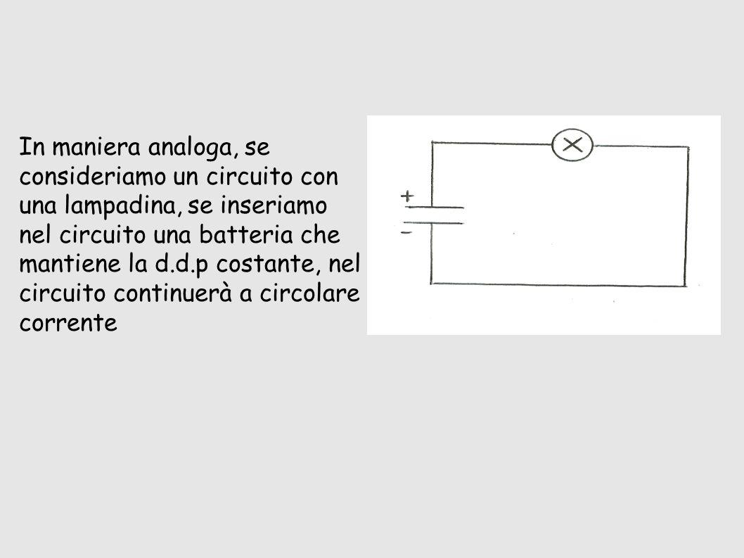 In maniera analoga, se consideriamo un circuito con una lampadina, se inseriamo nel circuito una batteria che mantiene la d.d.p costante, nel circuito continuerà a circolare corrente C