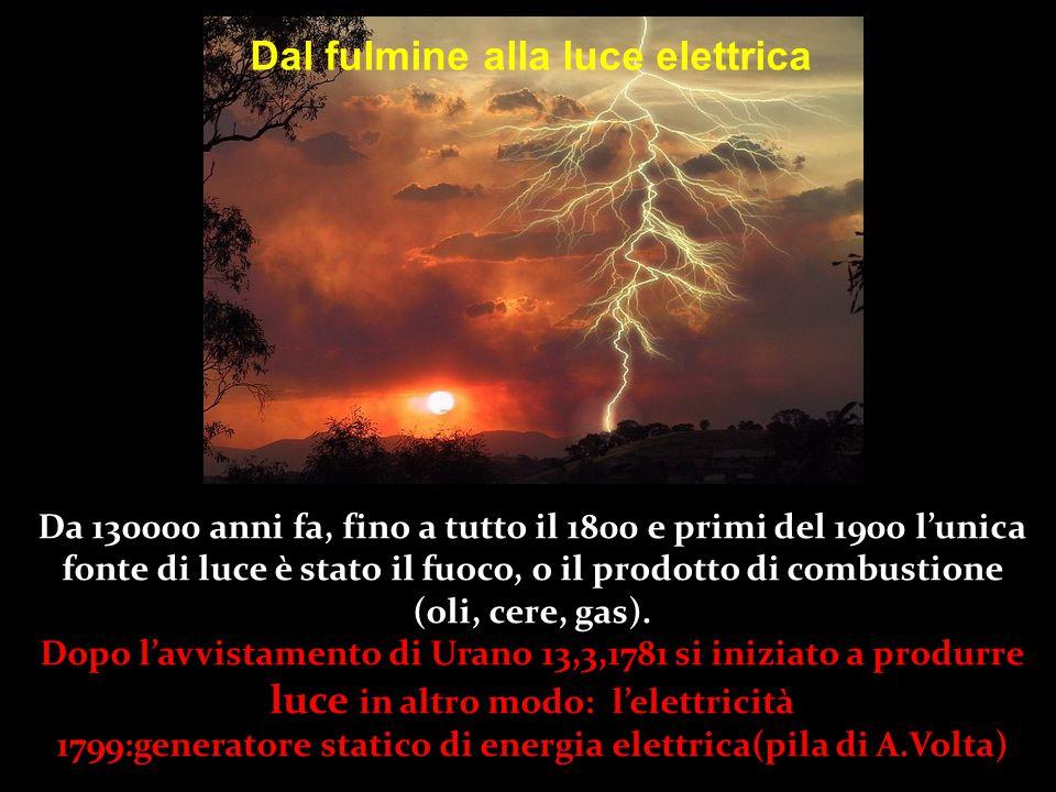 Da 130000 anni fa, fino a tutto il 1800 e primi del 1900 l'unica fonte di luce è stato il fuoco, o il prodotto di combustione (oli, cere, gas).