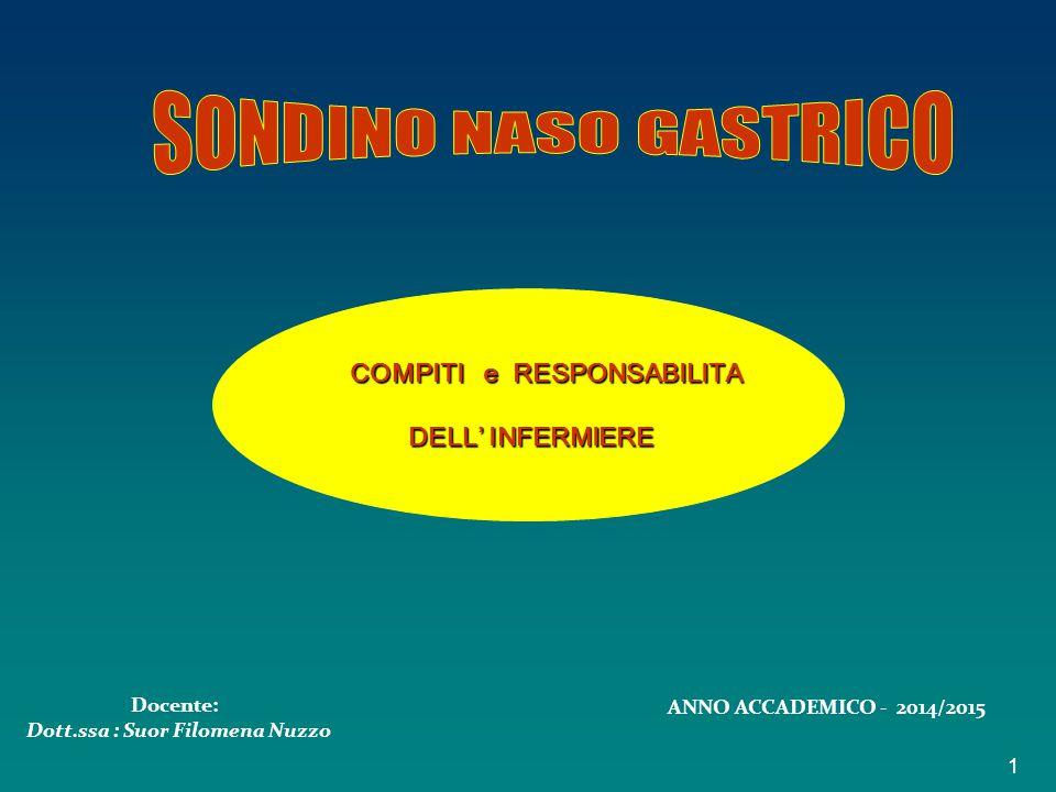 COMPITI e RESPONSABILITA COMPITI e RESPONSABILITA DELL' INFERMIERE DELL' INFERMIERE 1 Docente: Dott.ssa : Suor Filomena Nuzzo ANNO ACCADEMICO - 2014/2