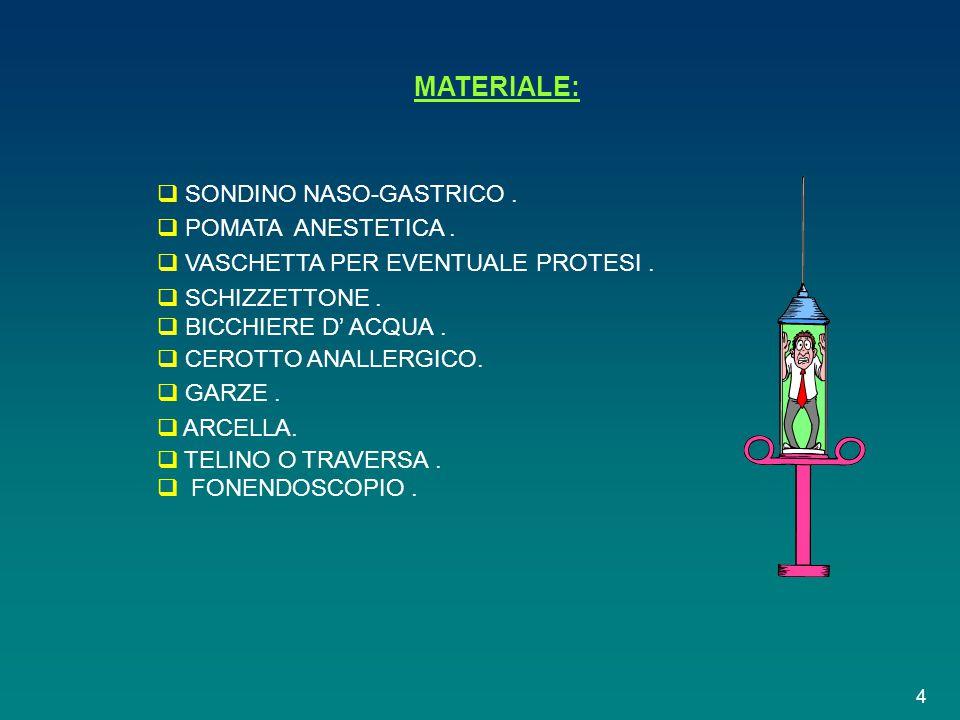 MATERIALE:  SONDINO NASO-GASTRICO.  POMATA ANESTETICA.  VASCHETTA PER EVENTUALE PROTESI.  SCHIZZETTONE.  BICCHIERE D' ACQUA.  CEROTTO ANALLERGIC