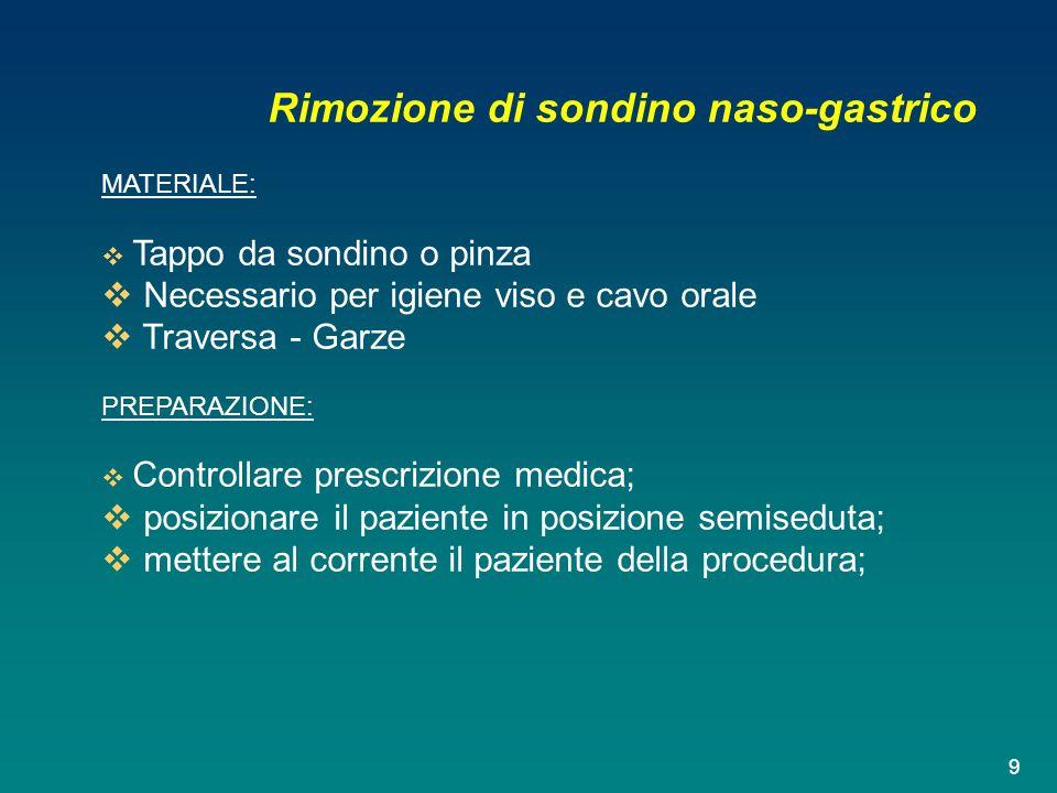 Rimozione di sondino naso-gastrico MATERIALE:  Tappo da sondino o pinza  Necessario per igiene viso e cavo orale  Traversa - Garze PREPARAZIONE: 
