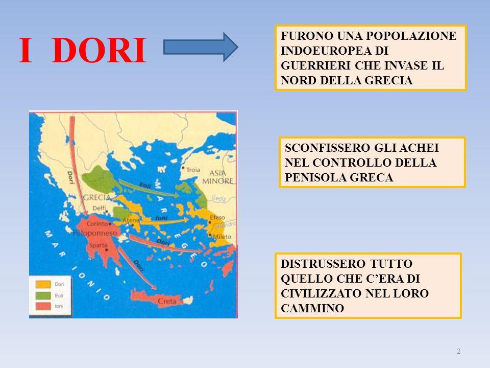 L'INVASIONE DORICA INTRODUSSE INNOVAZIONI TECNICHE DI LAVORAZIONE DEL FERRO USO DELL'ALFABETO FENICIO COSTRUZIONE DI GRANDI TEMPLI DISTRUSSE LA CIVILTA' MICENEA Eoli, Ioni, ecc.