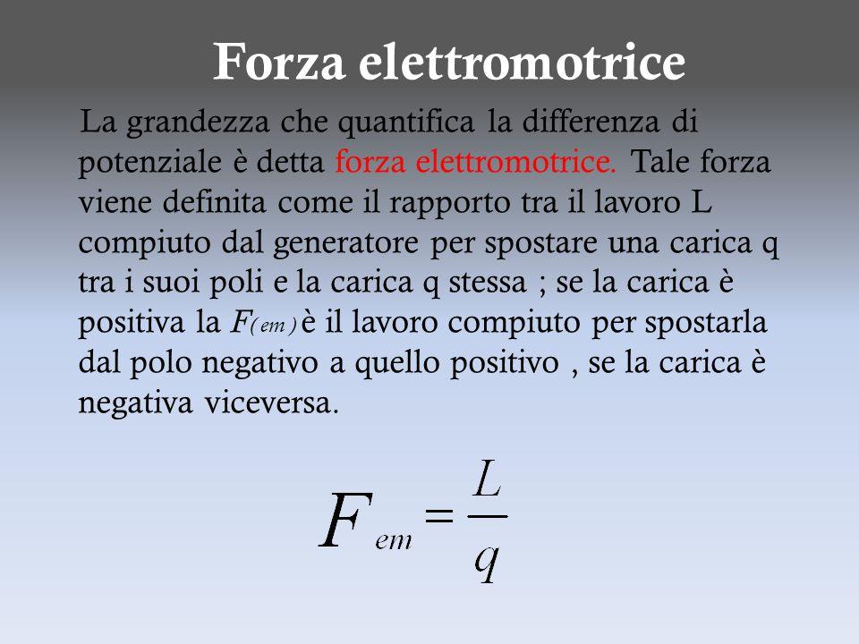Forza elettromotrice La grandezza che quantifica la differenza di potenziale è detta forza elettromotrice.