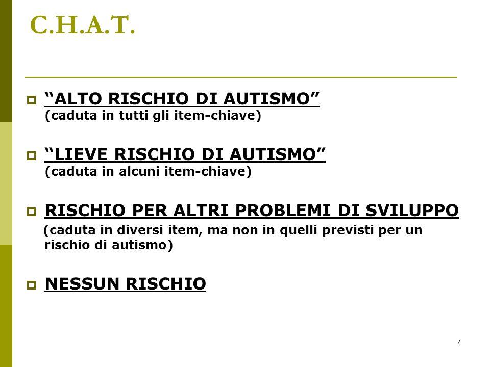 "7 C.H.A.T.  ""ALTO RISCHIO DI AUTISMO"" (caduta in tutti gli item-chiave)  ""LIEVE RISCHIO DI AUTISMO"" (caduta in alcuni item-chiave)  RISCHIO PER ALT"