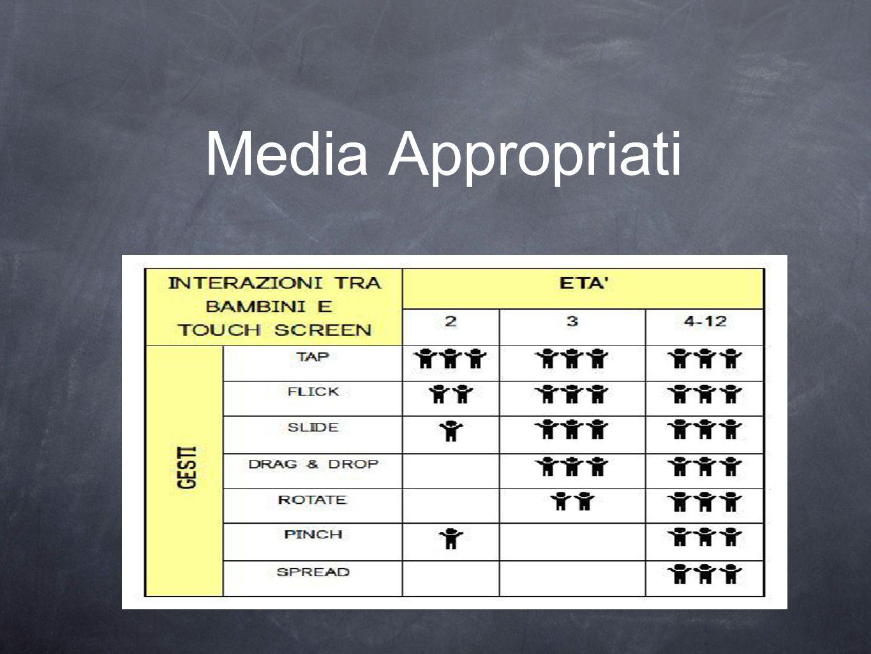 Media Appropriati