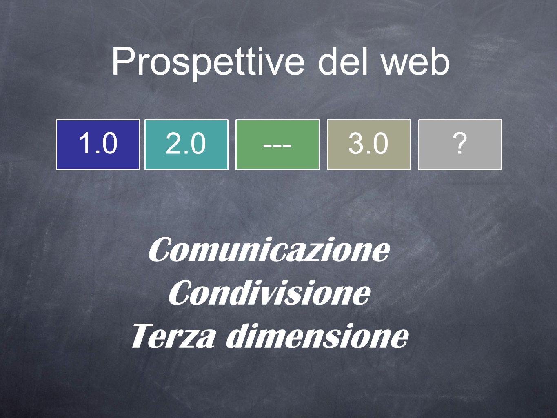 Prospettive del web 1.0 2.0---3.0 Comunicazione Condivisione Terza dimensione