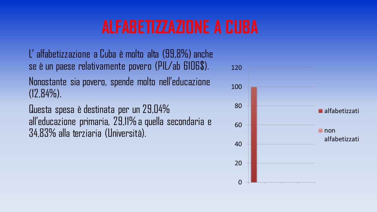 ALFABETIZZAZIONE A CUBA L' alfabetizzazione a Cuba è molto alta (99,8%) anche se è un paese relativamente povero (PIL/ab 6106$). Nonostante sia povero