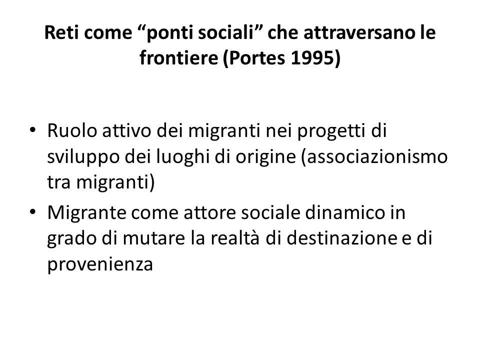 """Reti come """"ponti sociali"""" che attraversano le frontiere (Portes 1995) Ruolo attivo dei migranti nei progetti di sviluppo dei luoghi di origine (associ"""