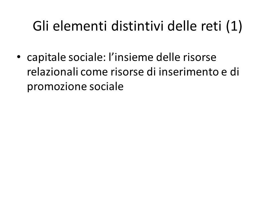Gli elementi distintivi delle reti (1) capitale sociale: l'insieme delle risorse relazionali come risorse di inserimento e di promozione sociale