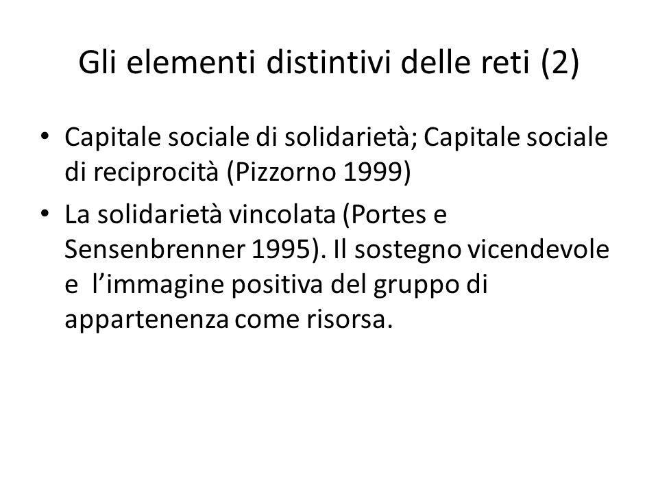 Gli elementi distintivi delle reti (2) Capitale sociale di solidarietà; Capitale sociale di reciprocità (Pizzorno 1999) La solidarietà vincolata (Port