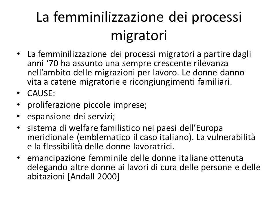 La femminilizzazione dei processi migratori La femminilizzazione dei processi migratori a partire dagli anni '70 ha assunto una sempre crescente rilev