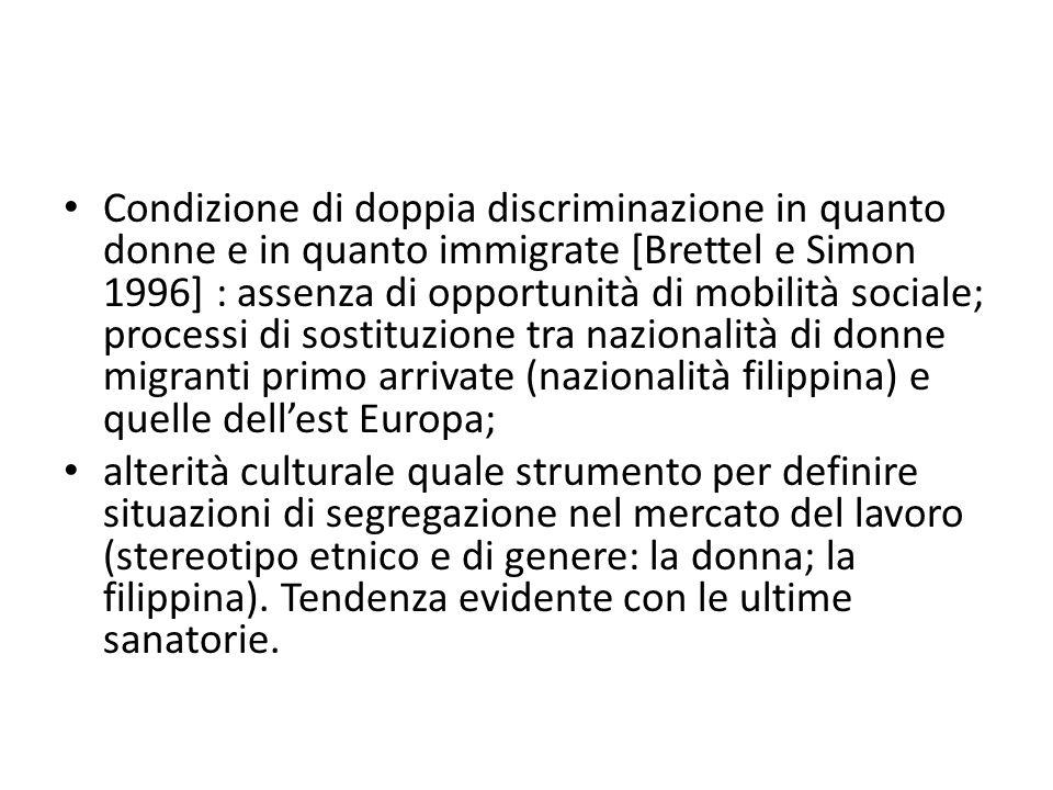 Condizione di doppia discriminazione in quanto donne e in quanto immigrate [Brettel e Simon 1996] : assenza di opportunità di mobilità sociale; proces