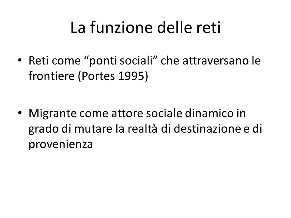 """La funzione delle reti Reti come """"ponti sociali"""" che attraversano le frontiere (Portes 1995) Migrante come attore sociale dinamico in grado di mutare"""