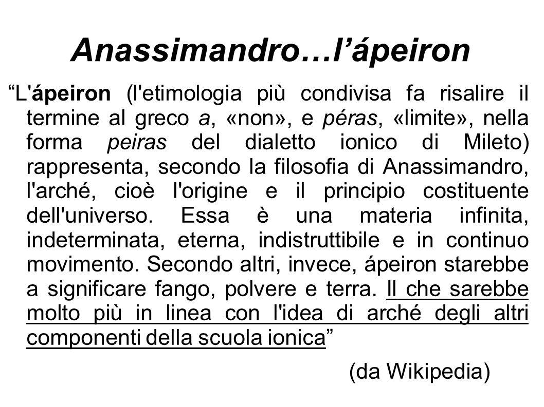 """Anassimandro…l'ápeiron """"L'ápeiron (l'etimologia più condivisa fa risalire il termine al greco a, «non», e péras, «limite», nella forma peiras del dial"""