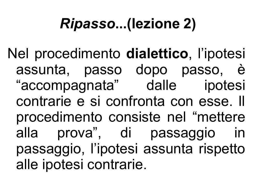 """Ripasso...(lezione 2) Nel procedimento dialettico, l'ipotesi assunta, passo dopo passo, è """"accompagnata"""" dalle ipotesi contrarie e si confronta con es"""