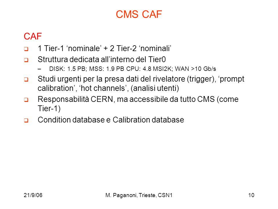 21/9/06M. Paganoni, Trieste, CSN110 CMS CAF CAF  1 Tier-1 'nominale' + 2 Tier-2 'nominali'  Struttura dedicata all'interno del Tier0 –DISK: 1.5 PB;