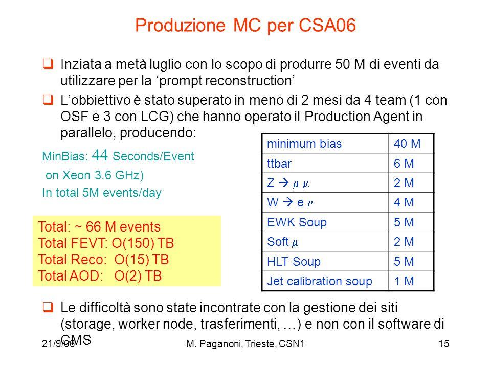 21/9/06M. Paganoni, Trieste, CSN115 Produzione MC per CSA06  Inziata a metà luglio con lo scopo di produrre 50 M di eventi da utilizzare per la 'prom