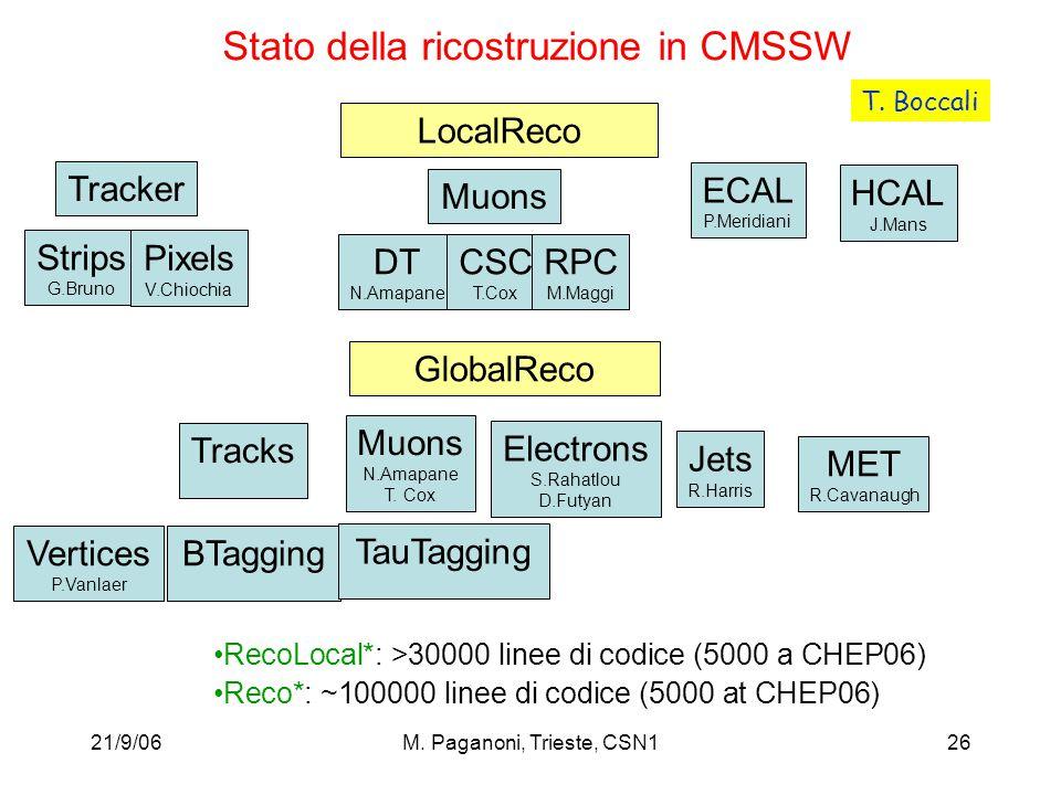 21/9/06M. Paganoni, Trieste, CSN126 Stato della ricostruzione in CMSSW LocalReco Tracker Strips G.Bruno Pixels V.Chiochia Muons DT N.Amapane CSC T.Cox