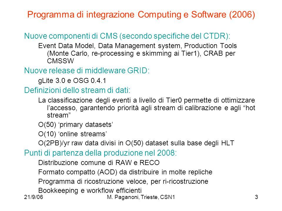 21/9/06M. Paganoni, Trieste, CSN13 Programma di integrazione Computing e Software (2006) Nuove componenti di CMS (secondo specifiche del CTDR): Event