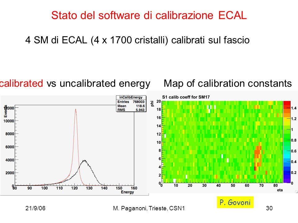 21/9/06M. Paganoni, Trieste, CSN130 Stato del software di calibrazione ECAL 4 SM di ECAL (4 x 1700 cristalli) calibrati sul fascio calibrated vs uncal