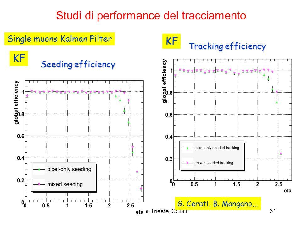 21/9/06M. Paganoni, Trieste, CSN131 Studi di performance del tracciamento Seeding efficiency Tracking efficiency Single muons Kalman Filter G. Cerati,