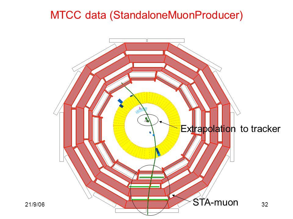 21/9/06M. Paganoni, Trieste, CSN132 MTCC data (StandaloneMuonProducer) STA-muon Extrapolation to tracker