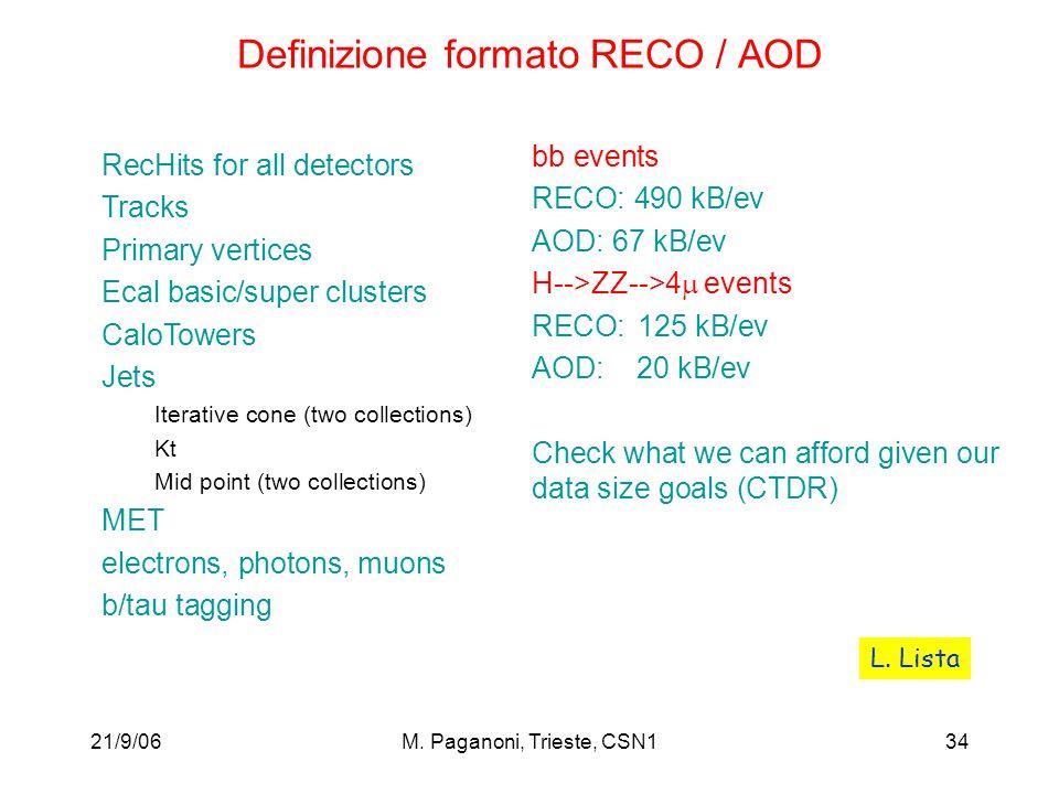 21/9/06M. Paganoni, Trieste, CSN134 Definizione formato RECO / AOD bb events RECO: 490 kB/ev AOD: 67 kB/ev H-->ZZ-->4  events RECO: 125 kB/ev AOD: 20
