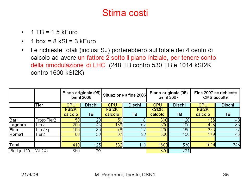 21/9/06M. Paganoni, Trieste, CSN135 Stima costi 1 TB = 1.5 kEuro 1 box = 8 kSI = 3 kEuro Le richieste totali (inclusi SJ) porterebbero sul totale dei