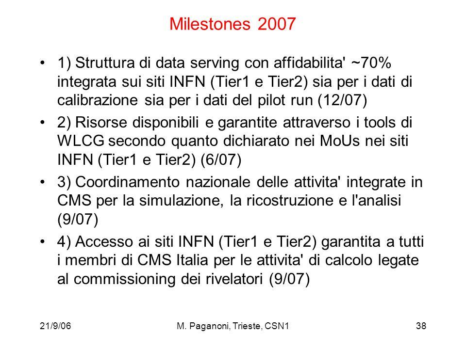 21/9/06M. Paganoni, Trieste, CSN138 Milestones 2007 1) Struttura di data serving con affidabilita' ~70% integrata sui siti INFN (Tier1 e Tier2) sia pe