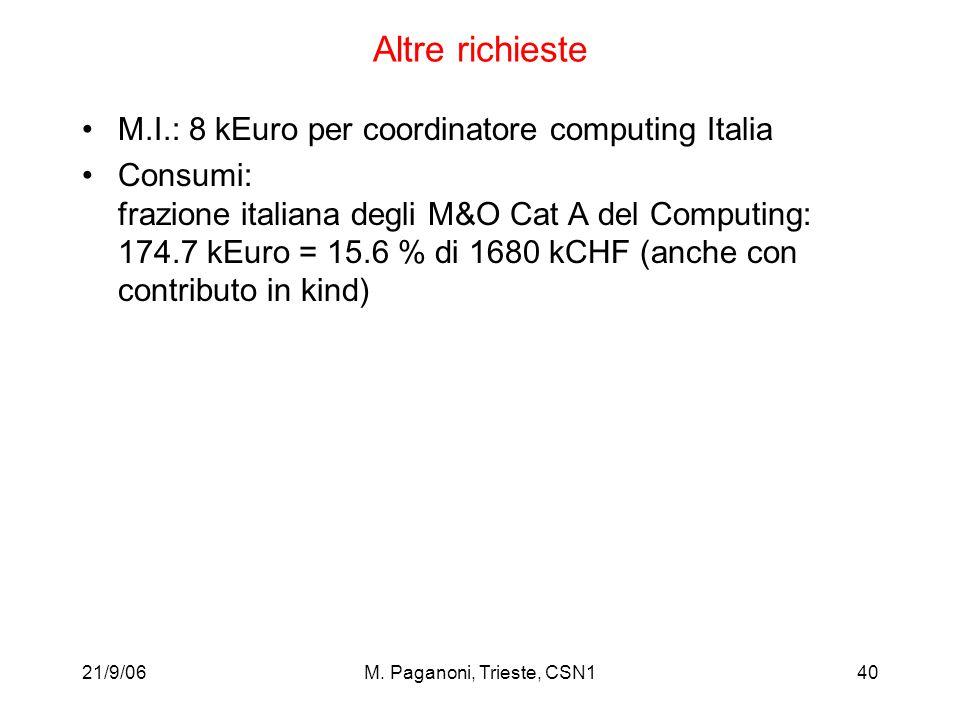 21/9/06M. Paganoni, Trieste, CSN140 Altre richieste M.I.: 8 kEuro per coordinatore computing Italia Consumi: frazione italiana degli M&O Cat A del Com