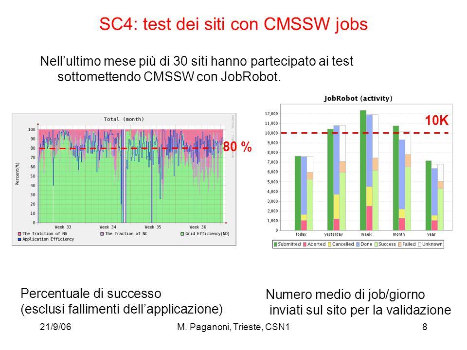 21/9/06M. Paganoni, Trieste, CSN18 SC4: test dei siti con CMSSW jobs Nell'ultimo mese più di 30 siti hanno partecipato ai test sottomettendo CMSSW con