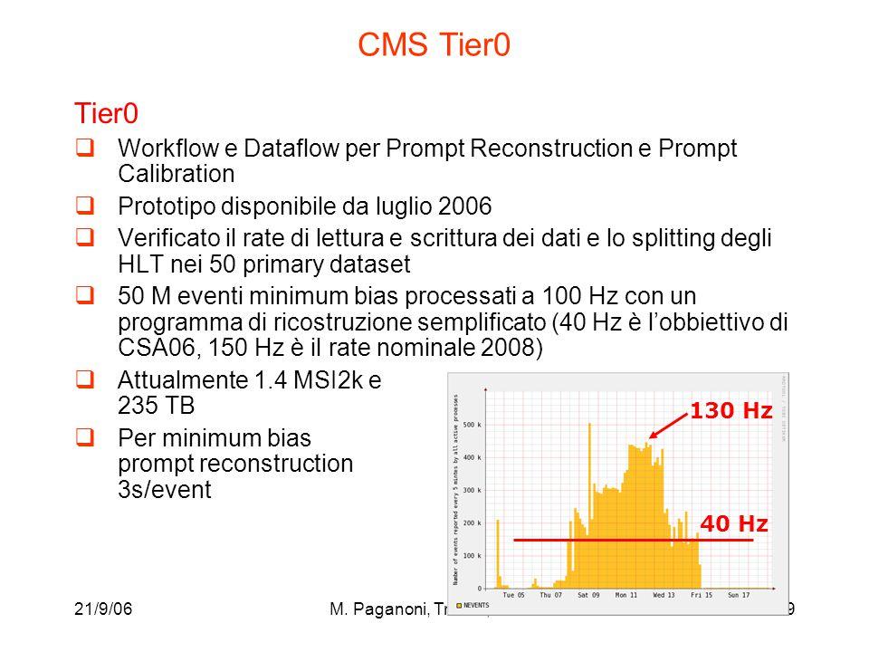21/9/06M. Paganoni, Trieste, CSN19 CMS Tier0 Tier0  Workflow e Dataflow per Prompt Reconstruction e Prompt Calibration  Prototipo disponibile da lug