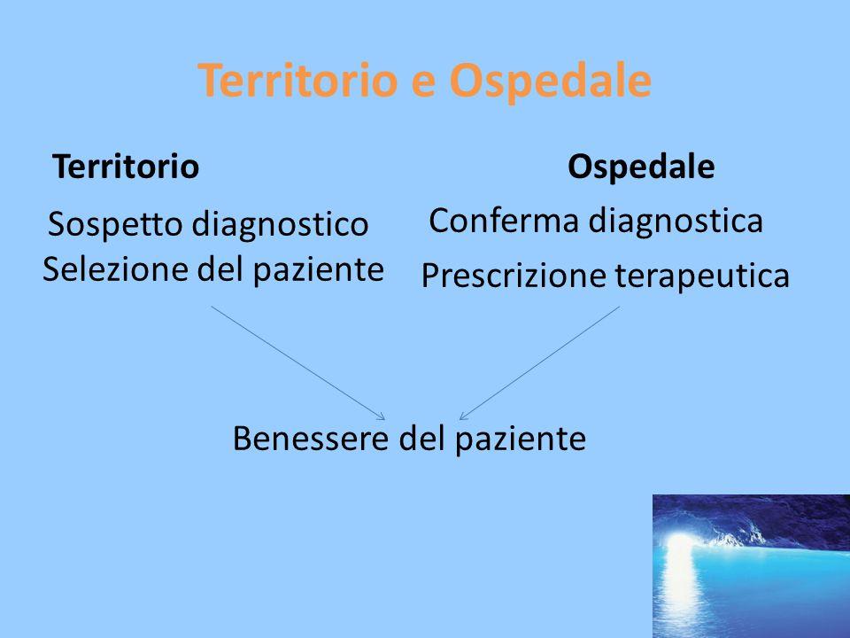 Territorio e Ospedale Territorio Ospedale Conferma diagnostica Prescrizione terapeutica Benessere del paziente Sospetto diagnostico Selezione del paziente