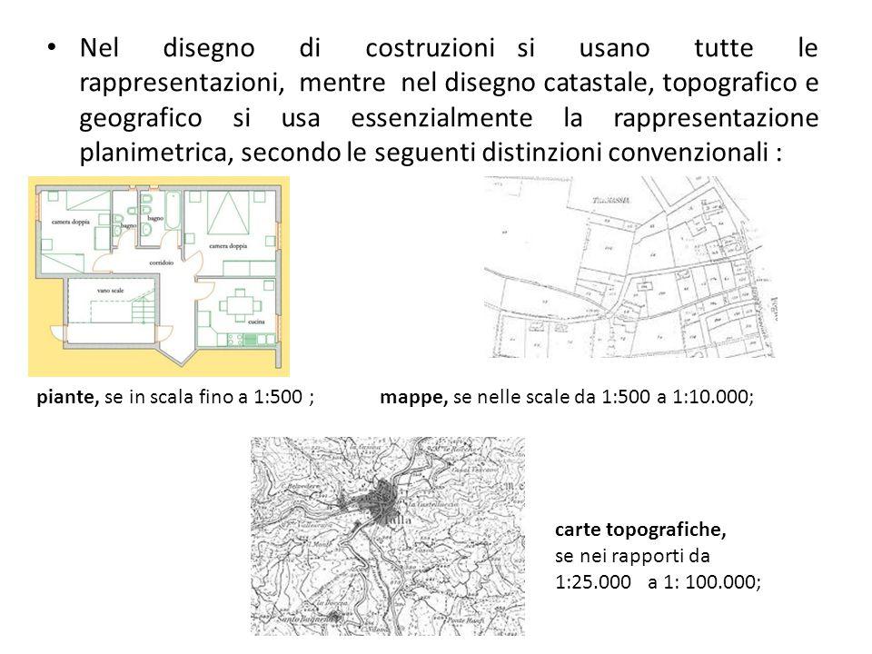 Nel disegno di costruzioni si usano tutte le rappresentazioni, mentre nel disegno catastale, topografico e geografico si usa essenzialmente la rappresentazione planimetrica, secondo le seguenti distinzioni convenzionali : piante, se in scala fino a 1:500 ; mappe, se nelle scale da 1:500 a 1:10.000; carte topografiche, se nei rapporti da 1:25.000 a 1: 100.000;