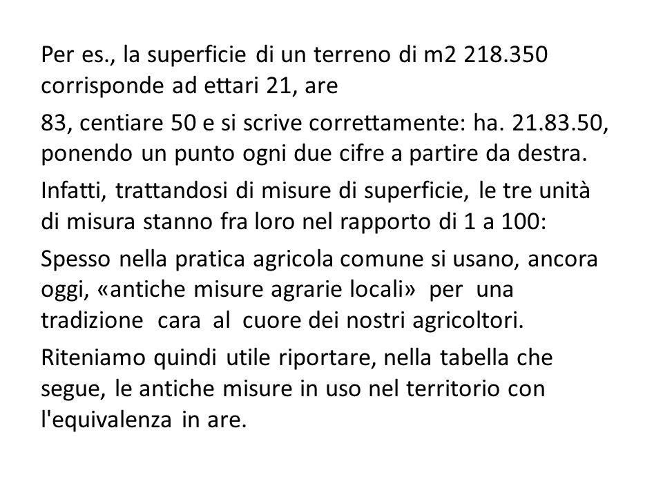 Per es., la superficie di un terreno di m2 218.350 corrisponde ad ettari 21, are 83, centiare 50 e si scrive correttamente: ha.