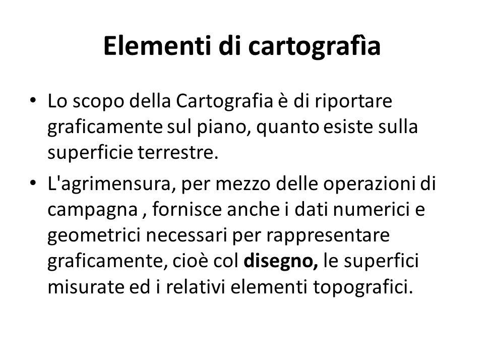 Elementi di cartografìa Lo scopo della Cartografia è di riportare graficamente sul piano, quanto esiste sulla superficie terrestre.