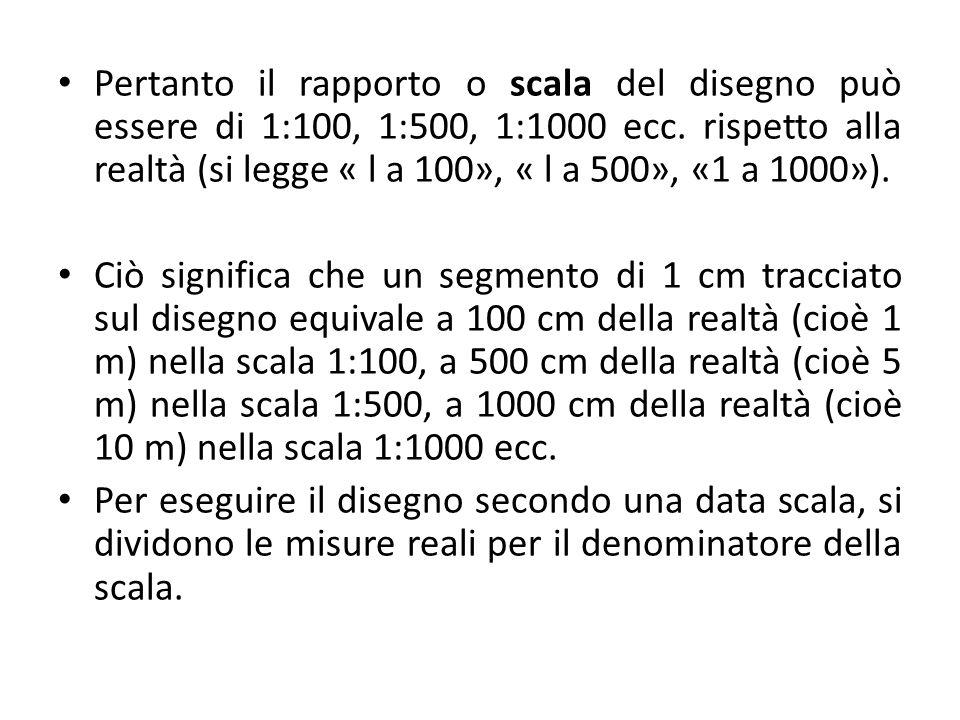 Pertanto il rapporto o scala del disegno può essere di 1:100, 1:500, 1:1000 ecc.