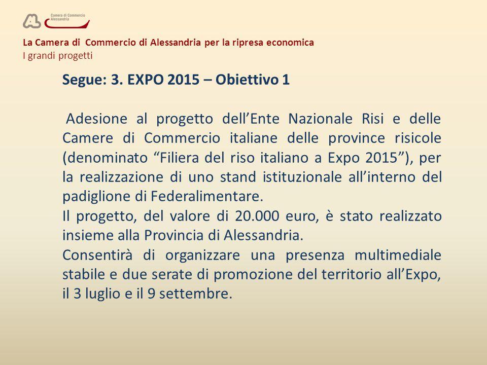 La Camera di Commercio di Alessandria per la ripresa economica I grandi progetti Segue: 3. EXPO 2015 – Obiettivo 1 Adesione al progetto dell'Ente Nazi
