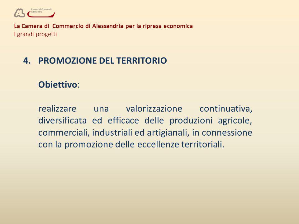 La Camera di Commercio di Alessandria per la ripresa economica I grandi progetti 4.PROMOZIONE DEL TERRITORIO Obiettivo: realizzare una valorizzazione