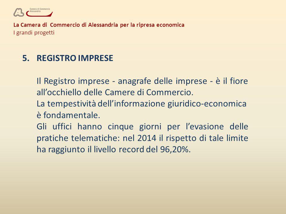 La Camera di Commercio di Alessandria per la ripresa economica I grandi progetti 5.REGISTRO IMPRESE Il Registro imprese - anagrafe delle imprese - è i
