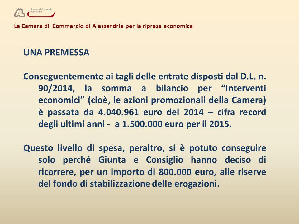 La Camera di Commercio di Alessandria per la ripresa economica UNA PREMESSA Conseguentemente ai tagli delle entrate disposti dal D.L. n. 90/2014, la s