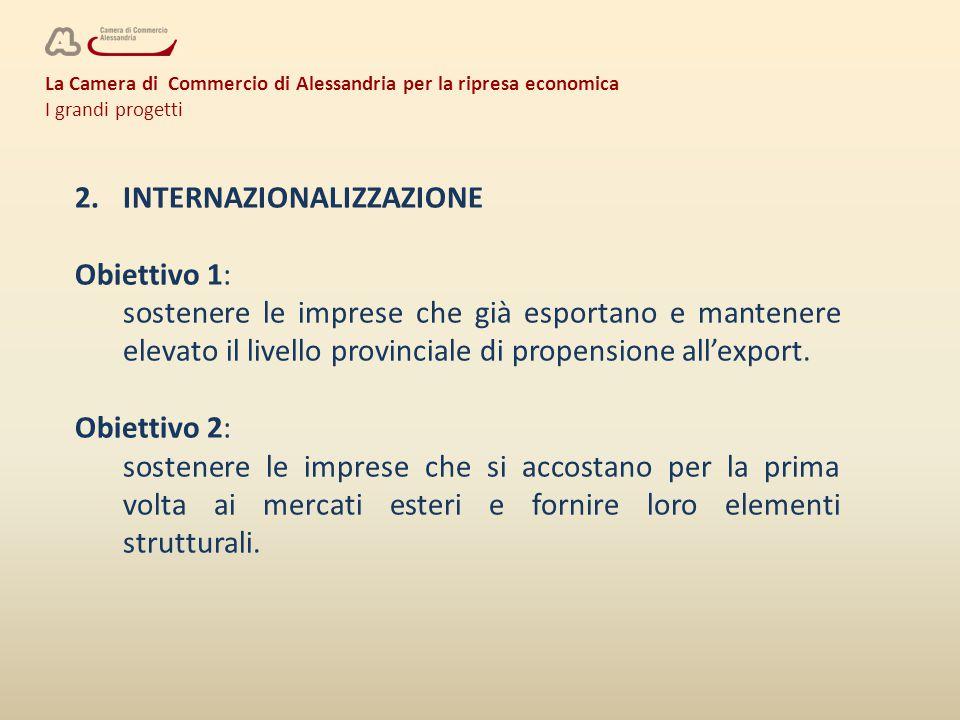 La Camera di Commercio di Alessandria per la ripresa economica I grandi progetti 2.INTERNAZIONALIZZAZIONE Obiettivo 1: sostenere le imprese che già es