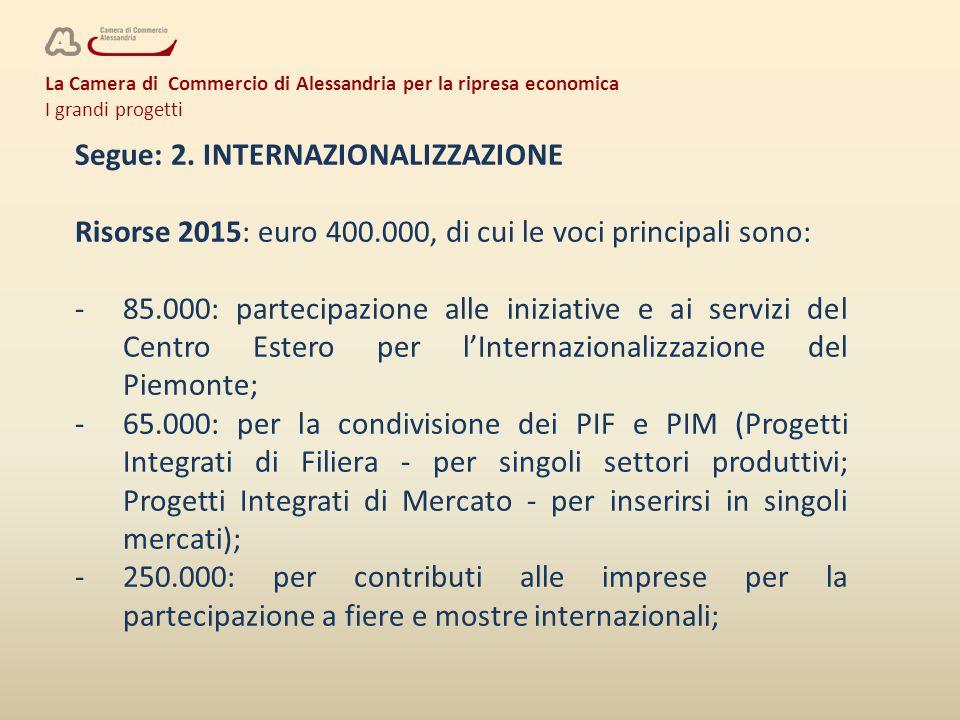 La Camera di Commercio di Alessandria per la ripresa economica I grandi progetti Segue: 2. INTERNAZIONALIZZAZIONE Risorse 2015: euro 400.000, di cui l