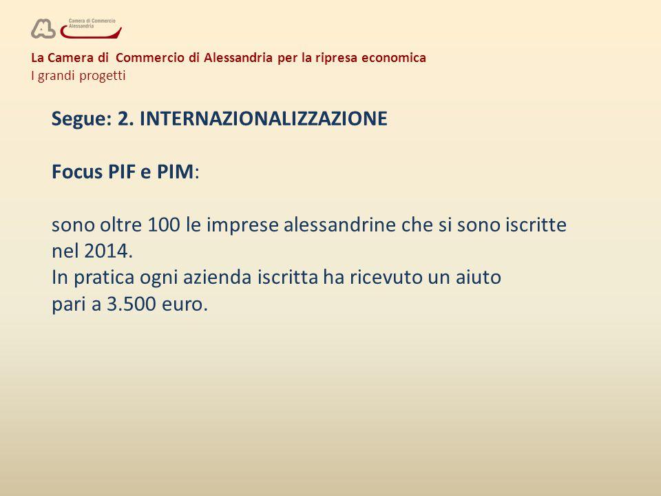 La Camera di Commercio di Alessandria per la ripresa economica I grandi progetti Segue: 2. INTERNAZIONALIZZAZIONE Focus PIF e PIM: sono oltre 100 le i